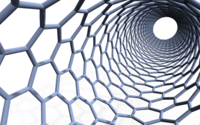 C60 Fullerenes Chemistry